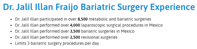 Drjalil.com Number of Surgeries Per Day
